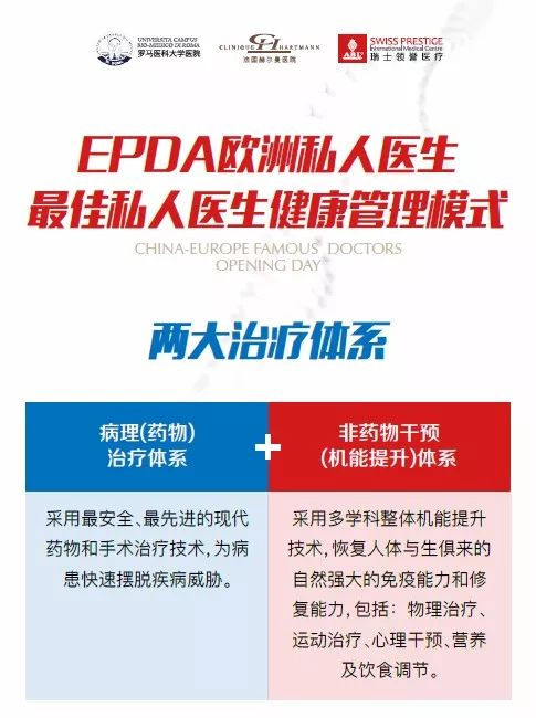 EPDA欧洲私人医生健康管理模式